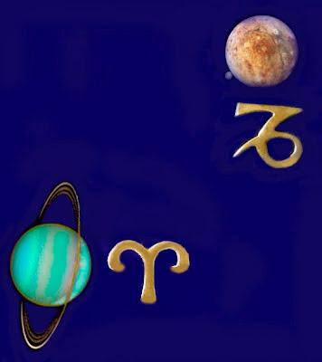 Timeline: die 7 Uranus-Pluto-Quadrate