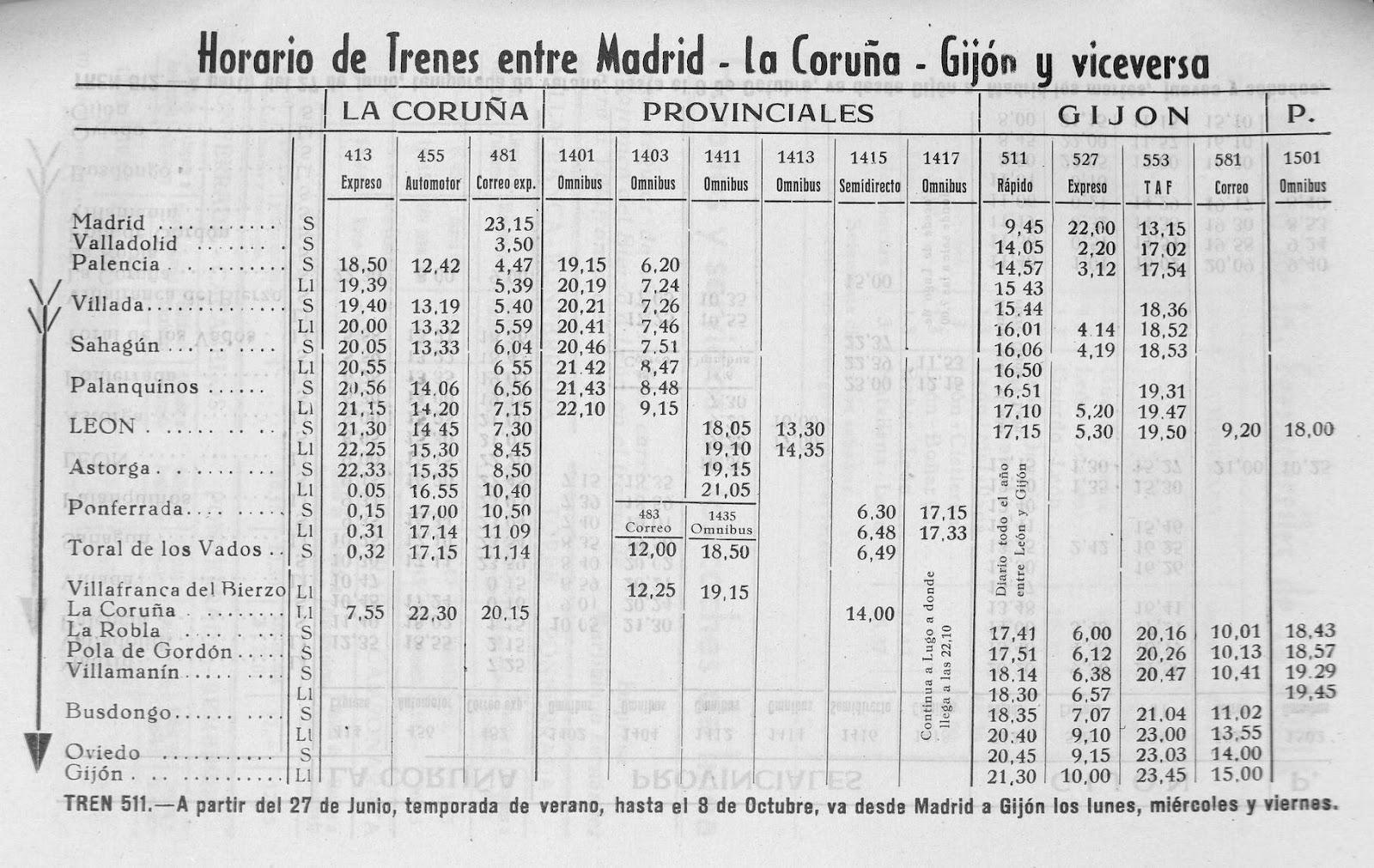 Horarios de los trenes en sahag n all por los a os 50 - Horario oficina correos madrid ...