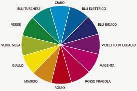 l'armadio di lolita: come abbinare i colori?