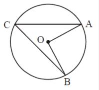 Penjelasan Unsur-unsur Lingkaran Terlengkap