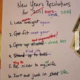 Resolusi pergantian tahun baru