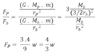 Pembahasan soal gaya gravitasi