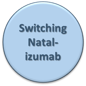 Natalizumab Switching