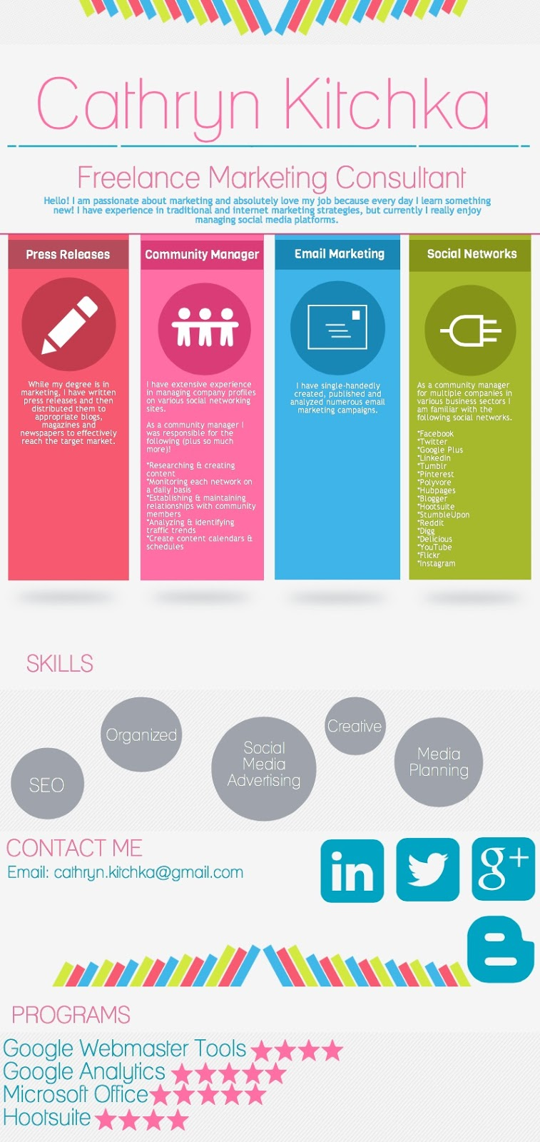 internet marketing consultant resume cipanewsletter kitchka marketing consulting resume infographics