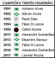 Campeões Figueirão