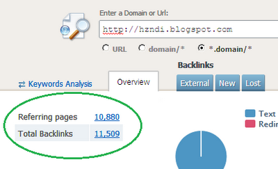 Backlinks, SEO, Jutaan Backlink
