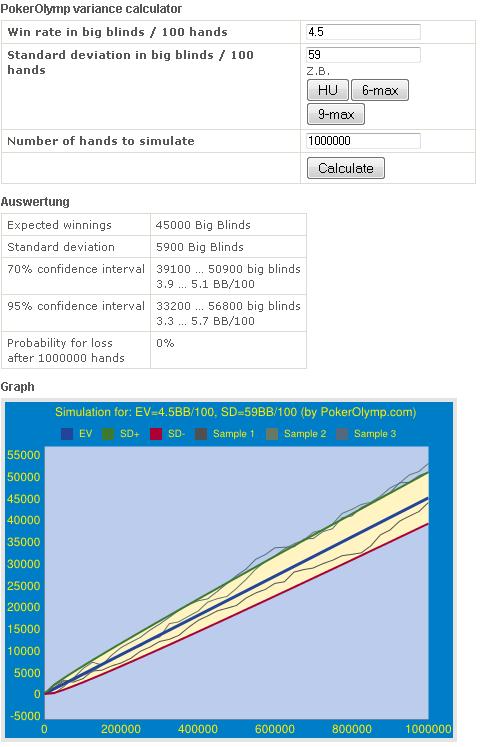 Poker ev variance calculator
