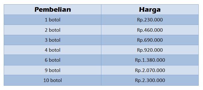 Daftar Harga Vig-Power Capsule