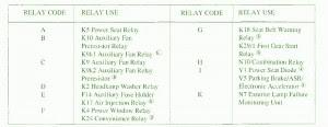 Fuse%2BBox%2BMercedes%2B1994%2BE%2B300%2BDiagram Mercedes Benz Sel Fuse Box on mercedes-benz 420 sel, mercedes benz 560 sl, 1990 mercedes sel, mercedes benz 380 sel, mercedes benz 300 sel, mercedes benz 280 sel, 1985 mercedes sel, mercedes benz 600 sel, mercedes benz 560 sec, 1989 mercedes sel, 1987 mercedes 560 sel, mercedes benz 500 sel, 1991 mercedes sel,