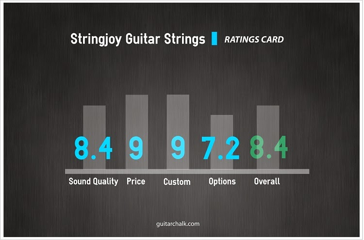 Stringjoy Guitar Strings Review and Buying Guide