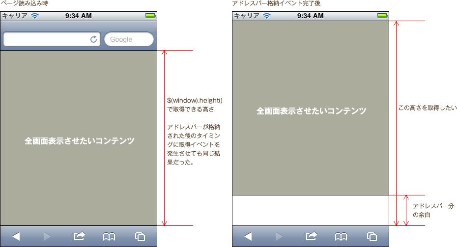 バー iphone スクロール