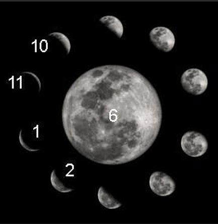 bulan hitam atau black moon 7
