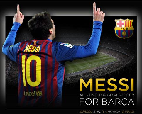 Máximo goleador de la historia del FC Barcelona