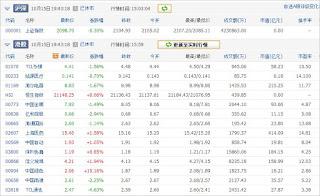 中国株コバンザメ投資ウォッチ銘柄watch1015