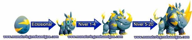 imagen del crecimiento del monstruo rhynex