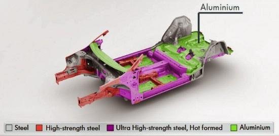 VW MQB platform material components