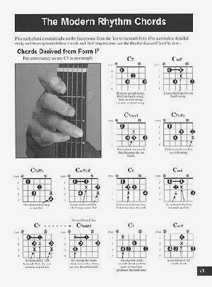 Famous Guitar Chords For Lefties Motif - Beginner Guitar Piano ...
