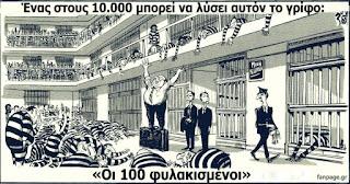 Ένας στους 10.000 μπορεί να λύσει αυτόν το γρίφο: «Οι 100 φυλακισμένοι»