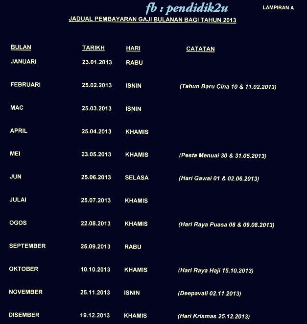 JADUAL PEMBAYARAN GAJI PENJAWAT AWAM 2013 ~ PENDIDIK2U