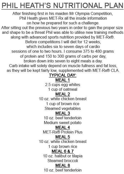 Best after dinner snacks for weight loss