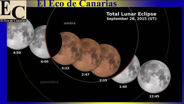 vídeo así será eclipse total de superluna 28 septiembre