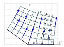 conformal map of flow away from a kinked source