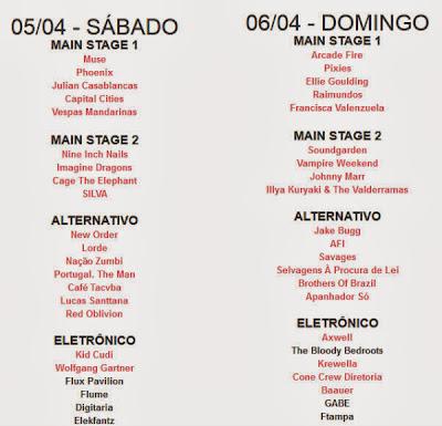 programação do Lollapalooza Brasil 2014