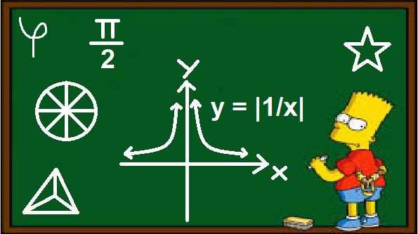 Matemáticas recreativas y educativas: Comunidad matemática