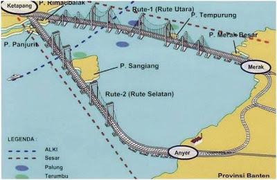 Jembatan Selat Sunda