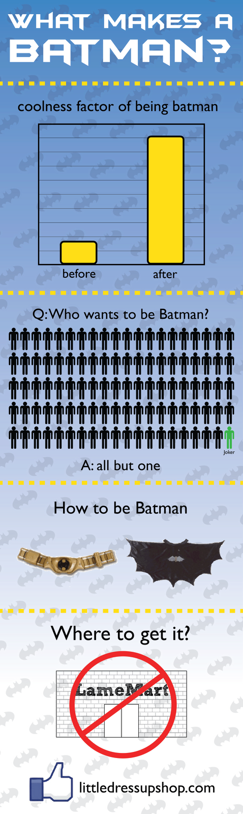 batman infograhic