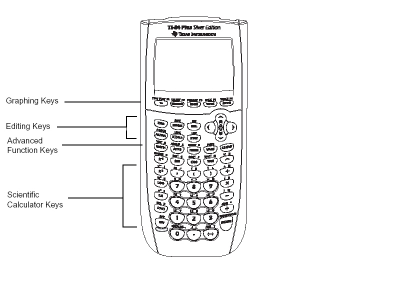 instruction manual for the ti 84 plus silver manual for the ti 84 rh manualfortheti84plussilver blogspot com ti-84 plus reference manual ti-84 manual statistics