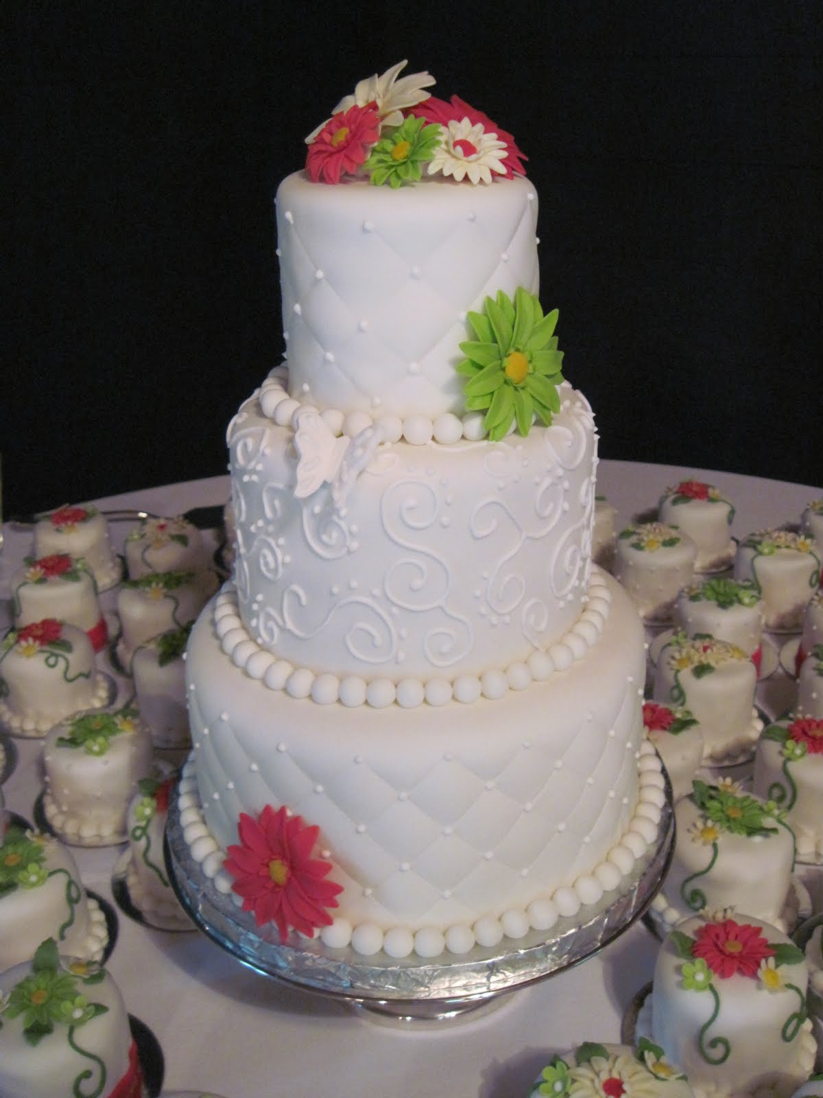 Heather s Cakes and Confections May 2011