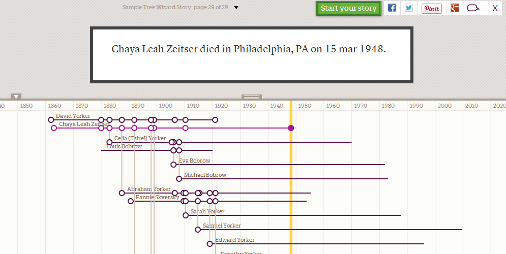 Four Steps To A Family History Timeline | The Armchair Genealogist