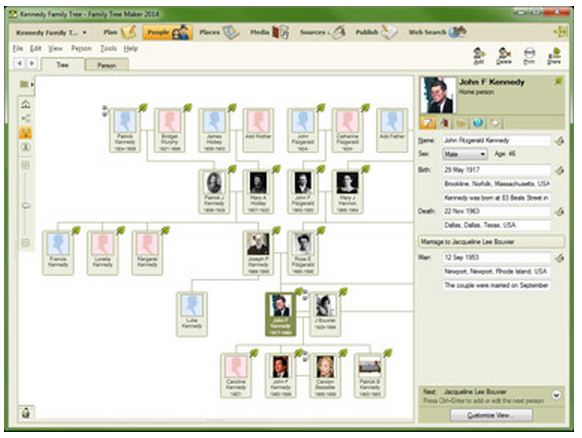 "- it looks similar to the ""Family View"" in an Ancestry Member Tree"