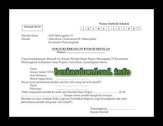 Kumpulan File Contoh SK dan Surat Tugas dari Kepala Sekolah