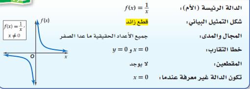 رياضيات -ثاني ثانوي -الفصل الدراسي ...