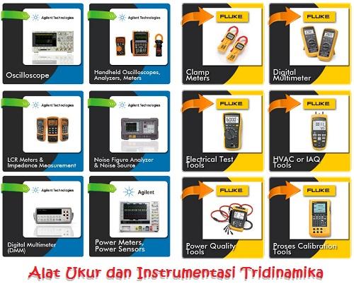 alat+ukur+dan+instrumentasi+Tridinamika Hemat Listrik Dengan Alat Ukur Dan Instrumentasi Tridinamika