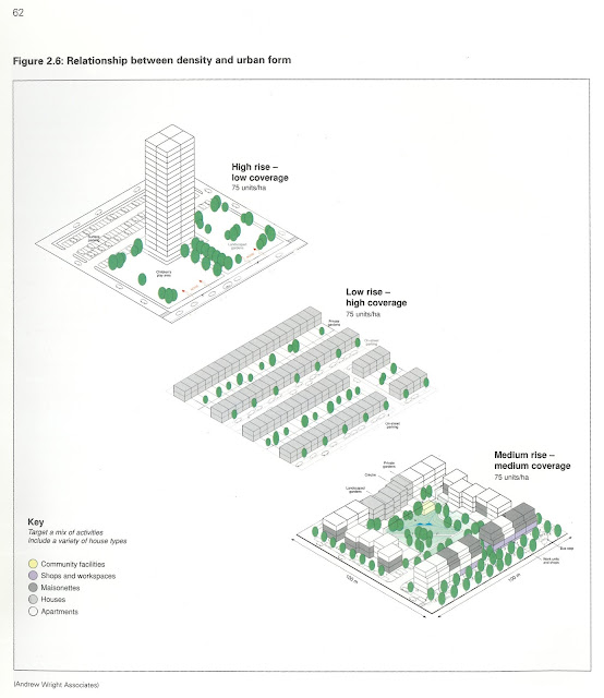 urban design thesis report