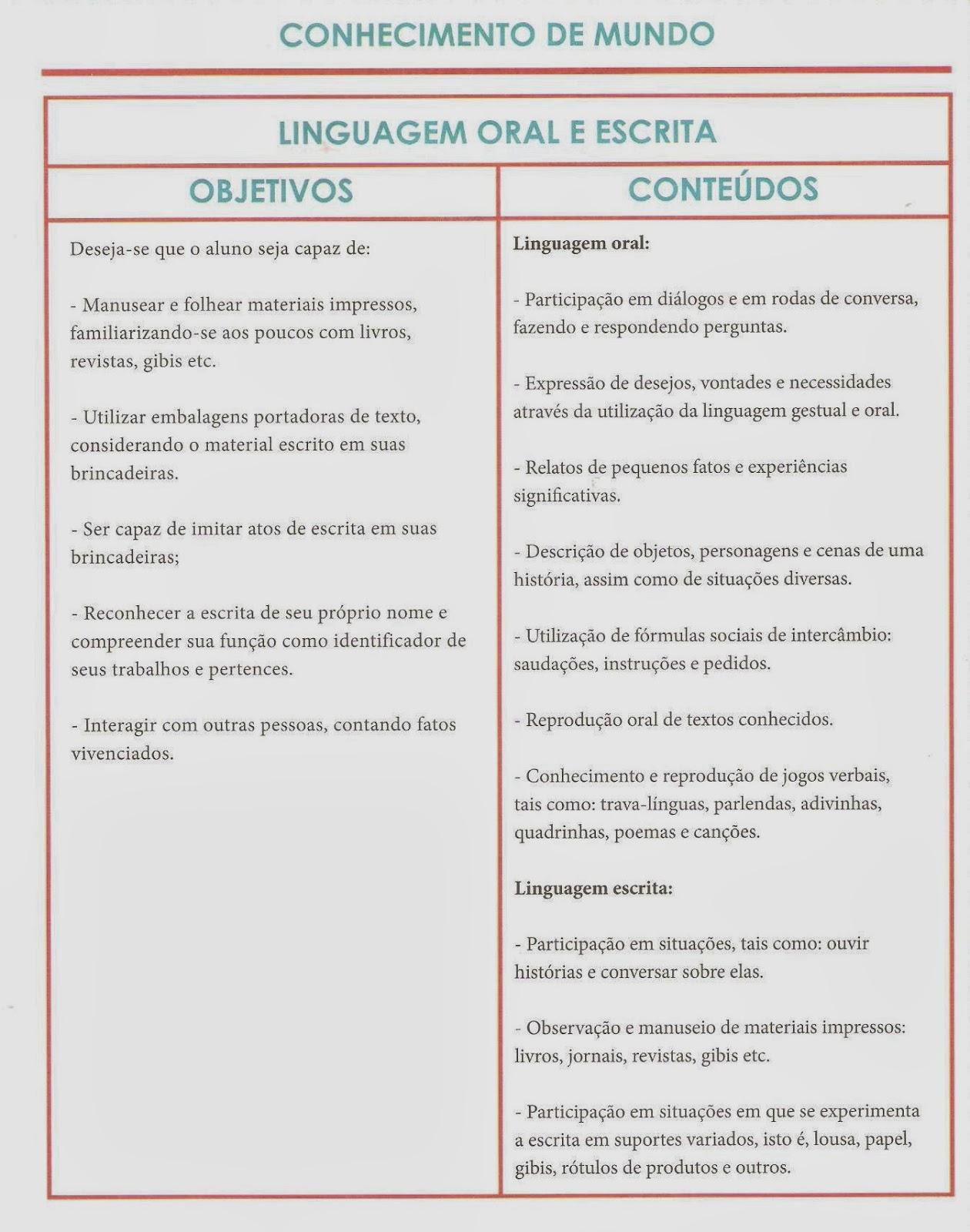 Preferência CANAL PEDAGÓGICO: Planejamento: Objetivos Específicos e Conteúdos  WM31