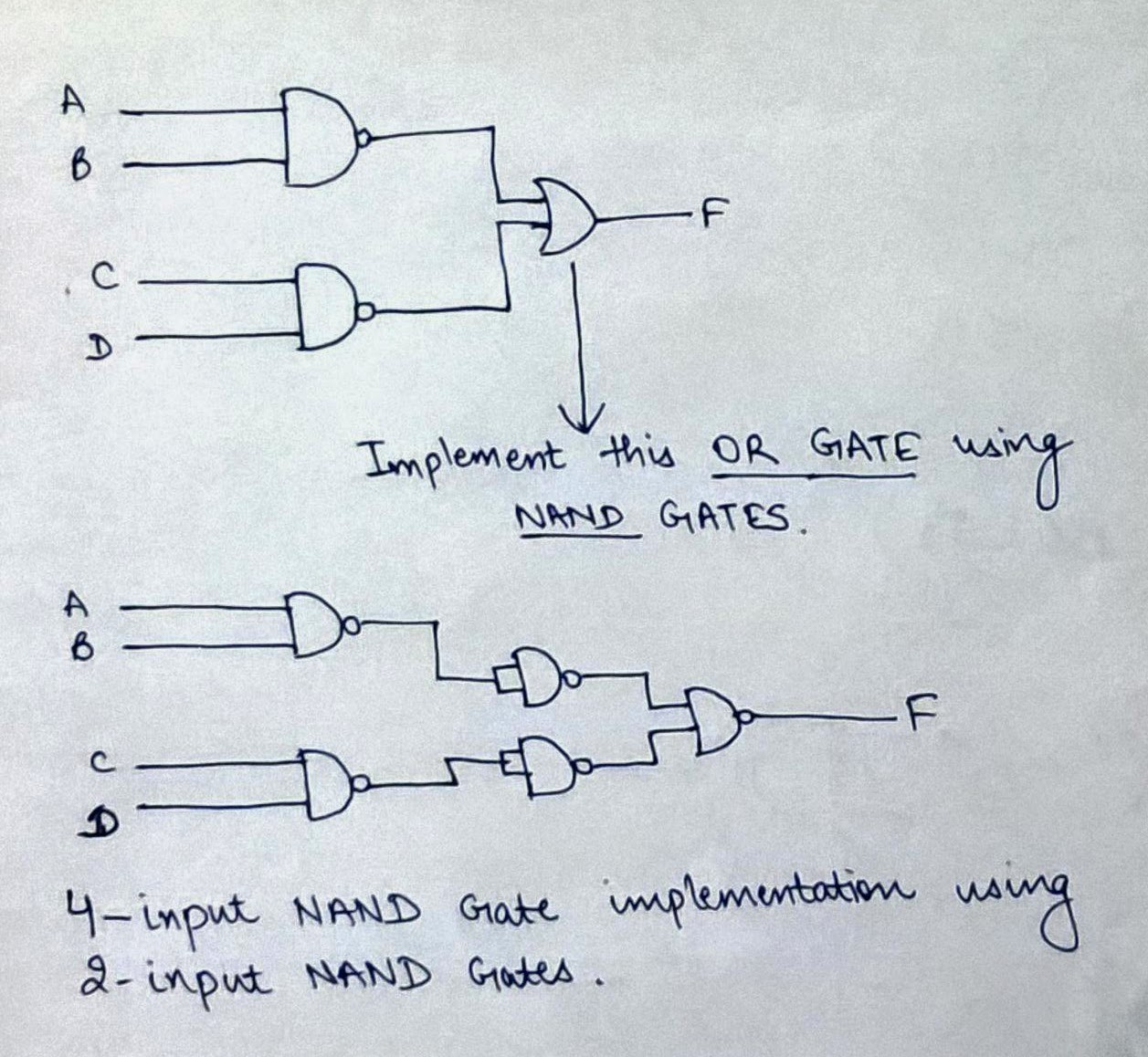 4-input NAND GATE implementation using 2-input NAND GATES