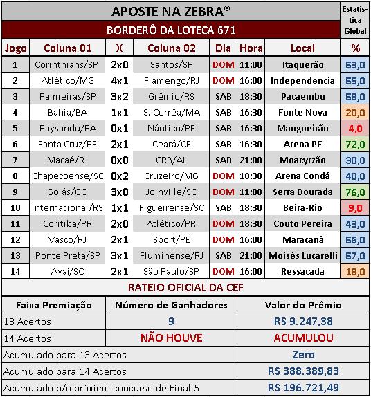 LOTECA 671 - RATEIO OFICIAL