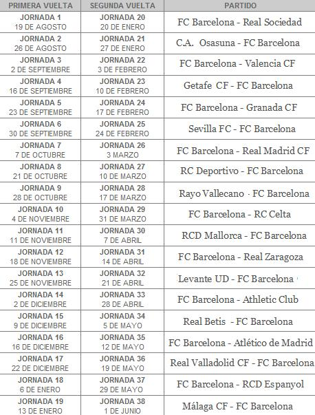 Calendario  Pleto Del FC Barcelona Para La Liga BBVA 2012 13