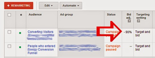 """Visitors of a page who did not visit another page"" List for Search Remarketing"
