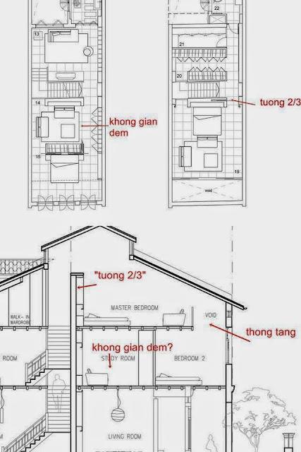 """Một vài chia sẽ với thiết kế kiến trúc """"nhà phố"""""""