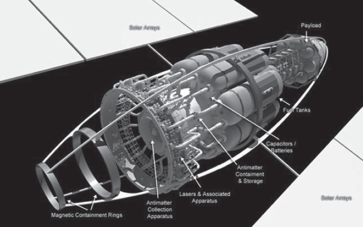 Vacuum to Antimatter-Rocket Interstellar Explorer System ...