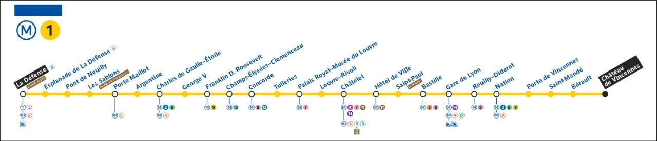 Precioso Recorrido Por Par 237 S En La L 237 Nea 1 Del Metro