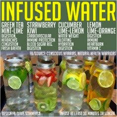 fruit alkaline water ionized water