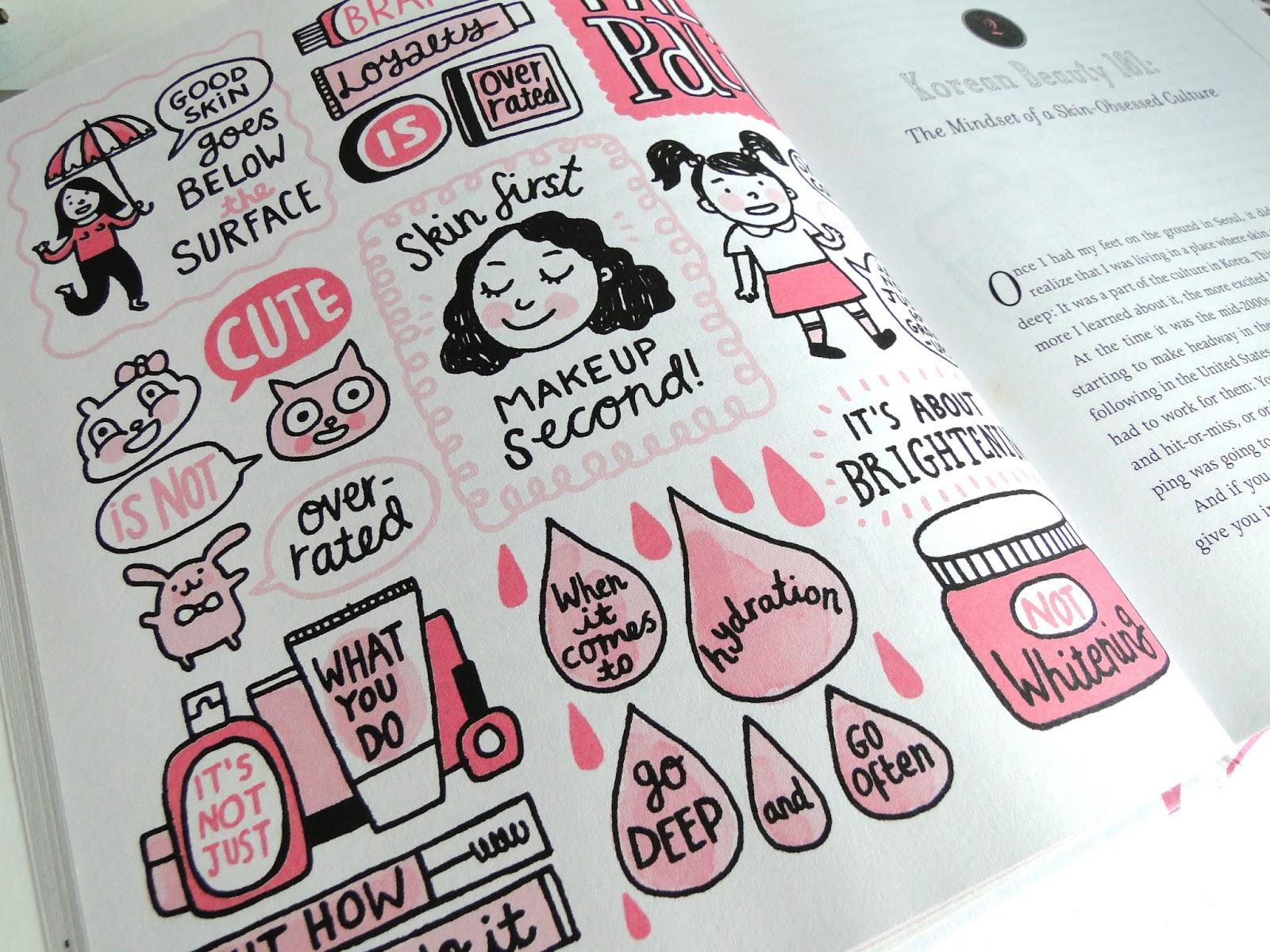 little book of skincare pdf