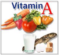 Makanan Sehat Untuk kesehatan Mata