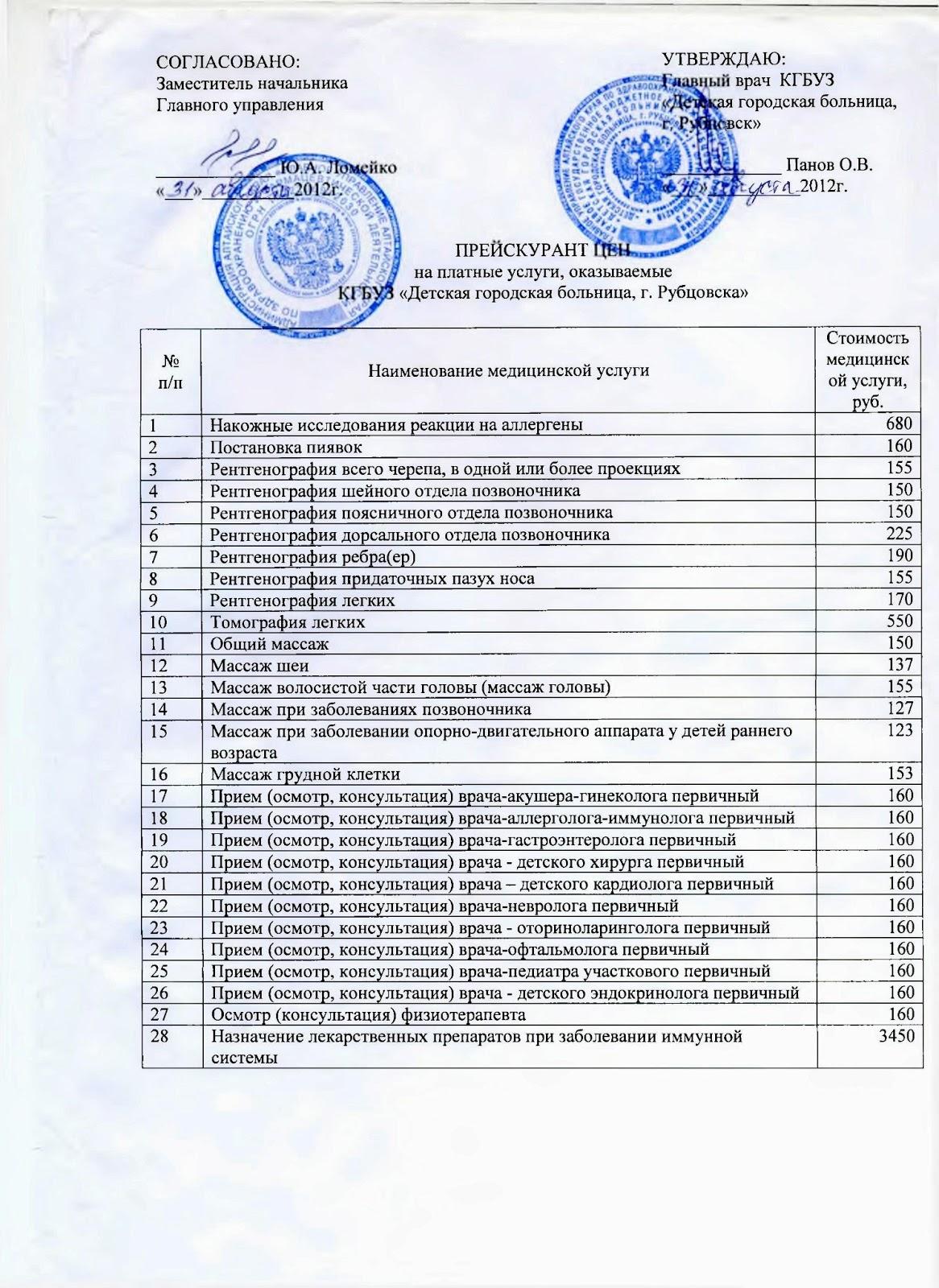 Работа лор врач краснодарский край